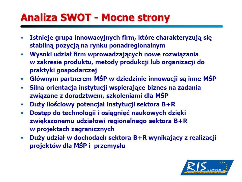 Analiza SWOT - Mocne strony Istnieje grupa innowacyjnych firm, które charakteryzują się stabilną pozycją na rynku ponadregionalnym Wysoki udział firm