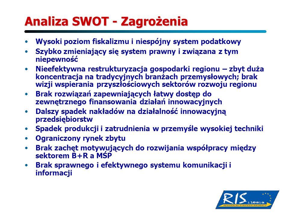 Analiza SWOT - Zagrożenia Wysoki poziom fiskalizmu i niespójny system podatkowy Szybko zmieniający się system prawny i związana z tym niepewność Nieef