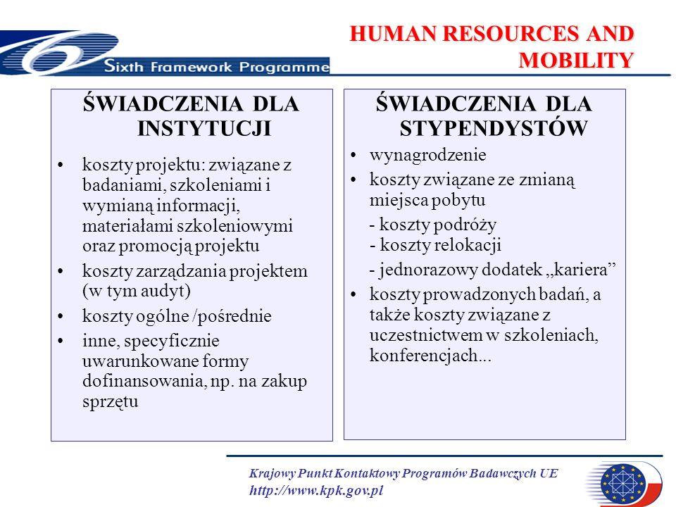 Krajowy Punkt Kontaktowy Programów Badawczych UE http://www.kpk.gov.pl HUMAN RESOURCES AND MOBILITY ŚWIADCZENIA DLA INSTYTUCJI koszty projektu: związane z badaniami, szkoleniami i wymianą informacji, materiałami szkoleniowymi oraz promocją projektu koszty zarządzania projektem (w tym audyt) koszty ogólne /pośrednie inne, specyficznie uwarunkowane formy dofinansowania, np.