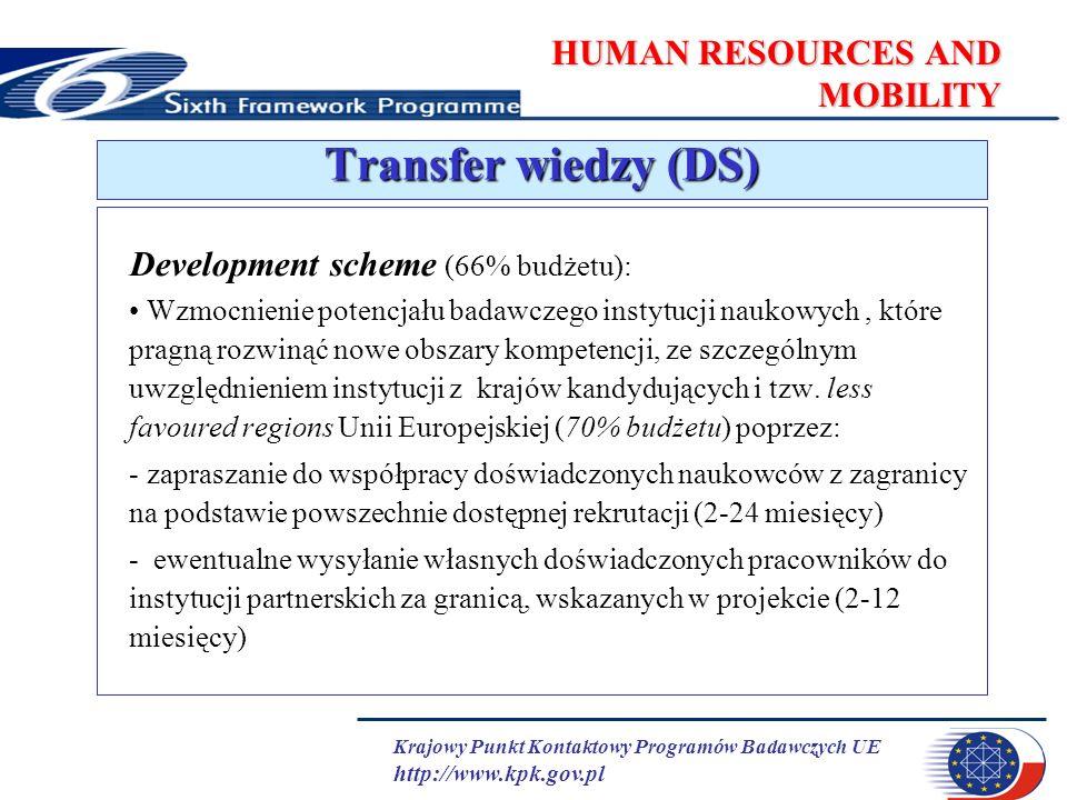 Krajowy Punkt Kontaktowy Programów Badawczych UE http://www.kpk.gov.pl HUMAN RESOURCES AND MOBILITY Development scheme (66% budżetu): Wzmocnienie potencjału badawczego instytucji naukowych, które pragną rozwinąć nowe obszary kompetencji, ze szczególnym uwzględnieniem instytucji z krajów kandydujących i tzw.