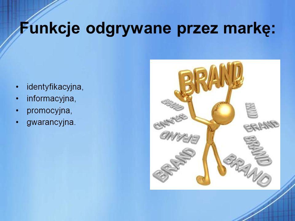 Funkcje odgrywane przez markę: identyfikacyjna, informacyjna, promocyjna, gwarancyjna.