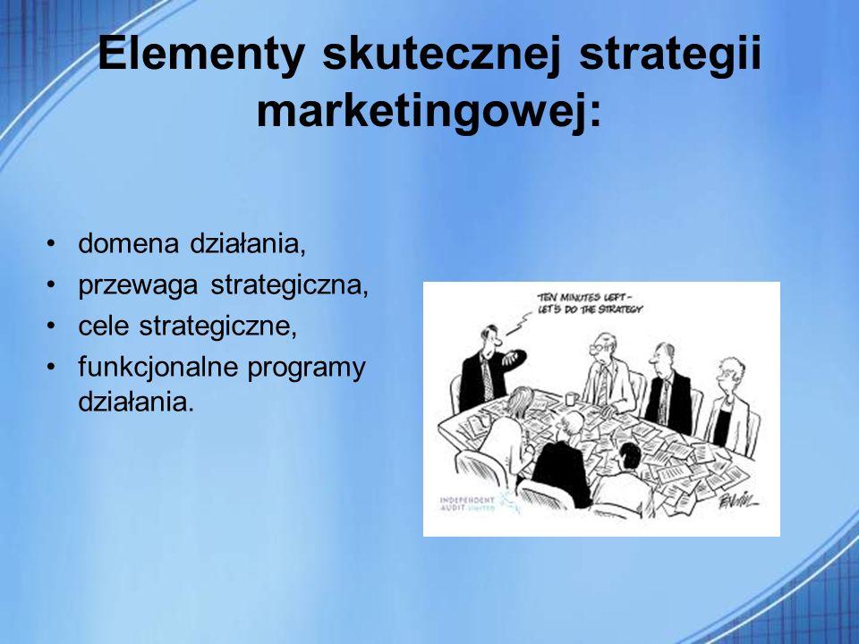 Elementy skutecznej strategii marketingowej: domena działania, przewaga strategiczna, cele strategiczne, funkcjonalne programy działania.
