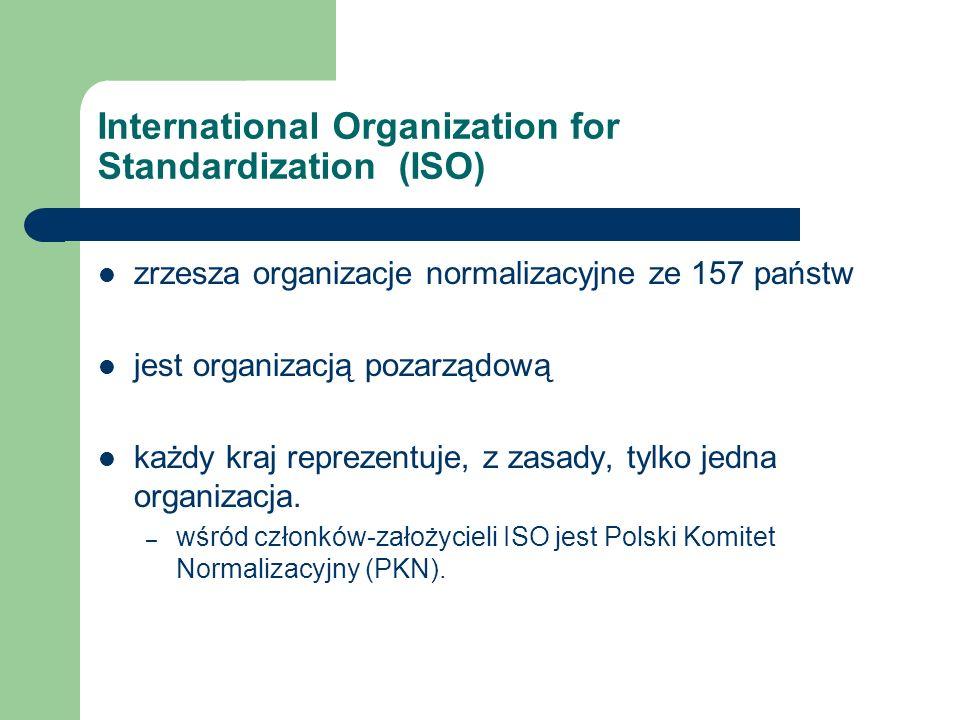 International Organization for Standardization (ISO) zrzesza organizacje normalizacyjne ze 157 państw jest organizacją pozarządową każdy kraj reprezen