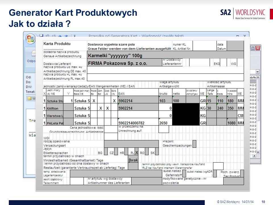 © SA2 Worldsync 14/01/14 10 Generator Kart Produktowych Jak to działa