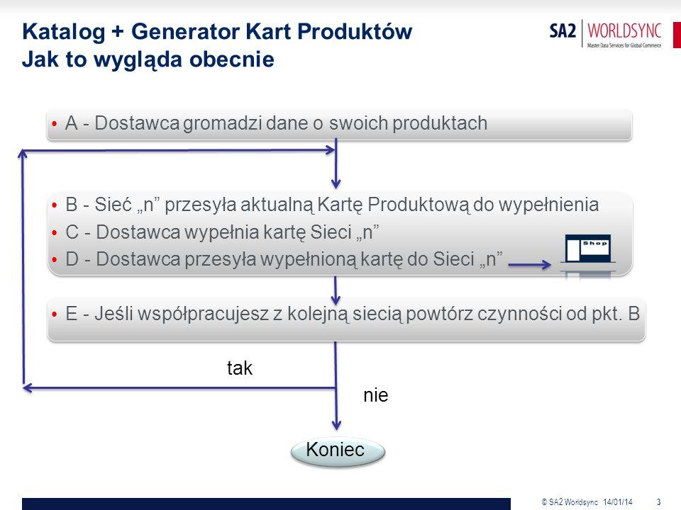 © SA2 Worldsync 14/01/14 3 Katalog + Generator Kart Produktów Jak to wygląda obecnie A - Dostawca gromadzi dane o swoich produktach B - Sieć n przesyła aktualną Kartę Produktową do wypełnienia C - Dostawca wypełnia kartę Sieci n D - Dostawca przesyła wypełnioną kartę do Sieci n E - Jeśli współpracujesz z kolejną siecią powtórz czynności od pkt.