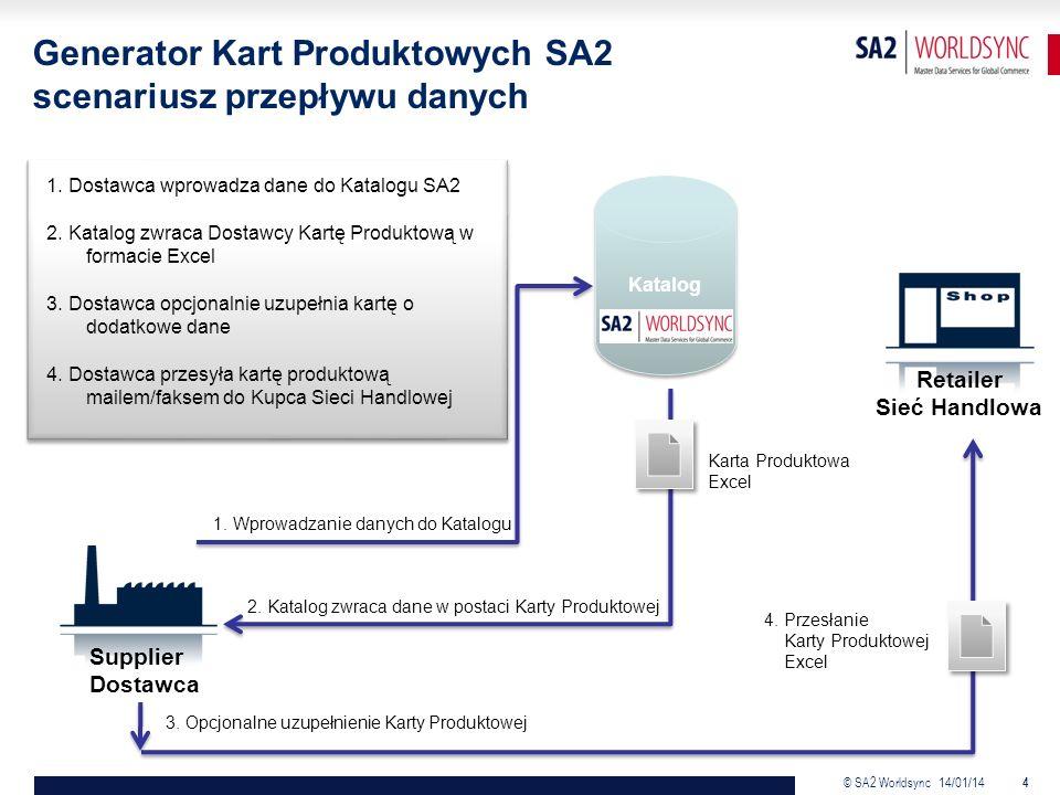 © SA2 Worldsync 14/01/14 4 Generator Kart Produktowych SA2 scenariusz przepływu danych Supplier Dostawca Katalog Retailer Sieć Handlowa Translator 1.