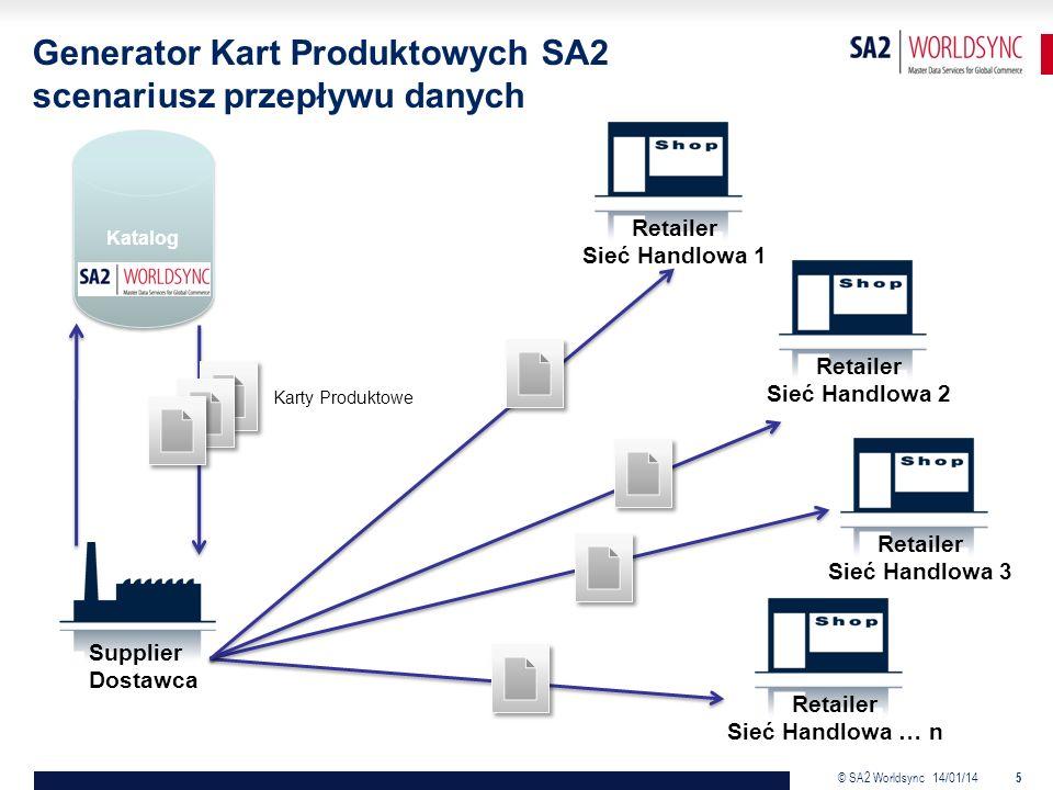 © SA2 Worldsync 14/01/14 5 Generator Kart Produktowych SA2 scenariusz przepływu danych Supplier Dostawca Katalog Retailer Sieć Handlowa 1 Translator Retailer Sieć Handlowa 2 Retailer Sieć Handlowa 3 Retailer Sieć Handlowa … n Karty Produktowe