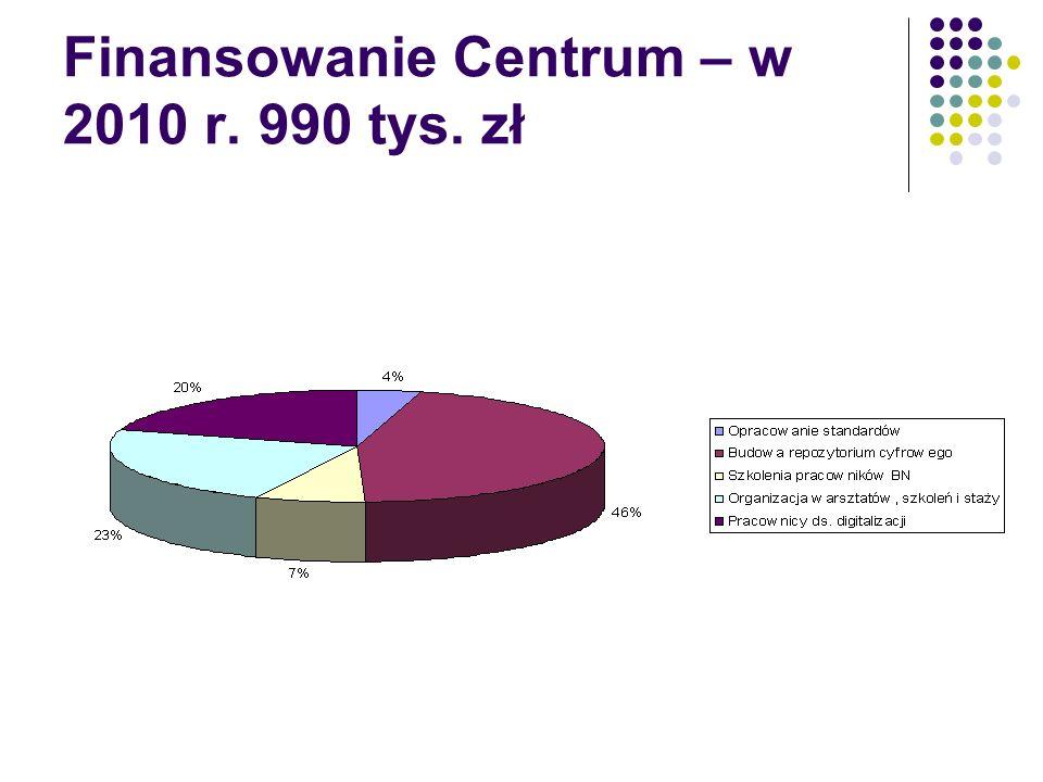 Finansowanie Centrum – w 2010 r. 990 tys. zł