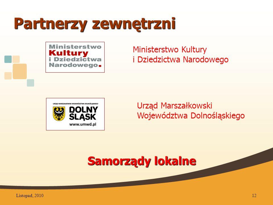 Samorządy lokalne Urząd Marszałkowski Województwa Dolnośląskiego Ministerstwo Kultury i Dziedzictwa Narodowego Partnerzy zewnętrzni Listopad, 201012