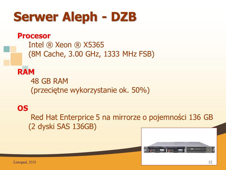 Serwer Aleph - DZB Procesor Intel ® Xeon ® X5365 (8M Cache, 3.00 GHz, 1333 MHz FSB) RAM 48 GB RAM (przeciętne wykorzystanie ok.