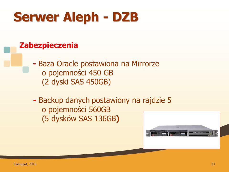 Serwer Aleph - DZB Zabezpieczenia - Baza Oracle postawiona na Mirrorze o pojemności 450 GB (2 dyski SAS 450GB) - Backup danych postawiony na rajdzie 5 o pojemności 560GB (5 dysków SAS 136GB) Listopad, 201033