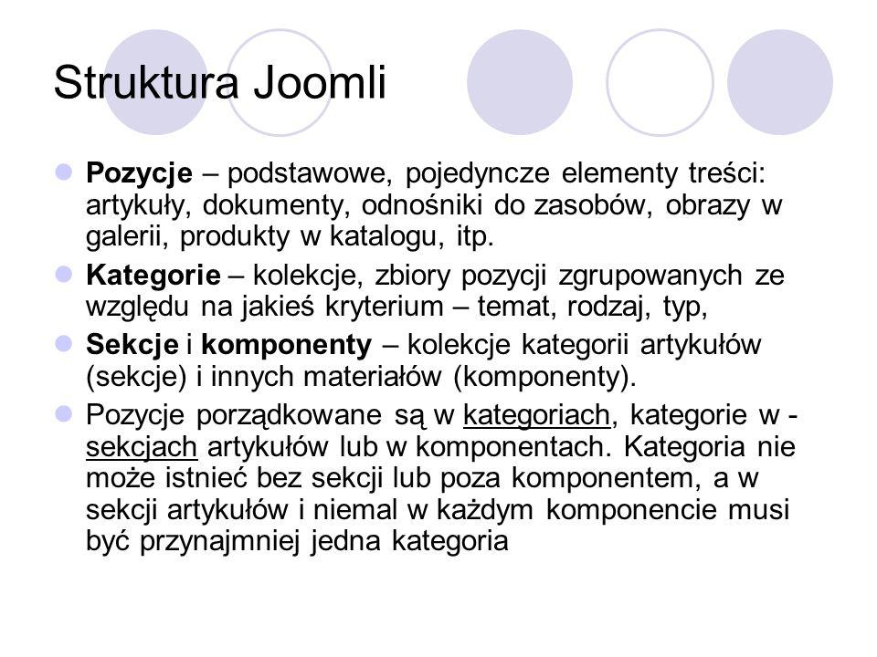 Struktura Joomli Pozycje – podstawowe, pojedyncze elementy treści: artykuły, dokumenty, odnośniki do zasobów, obrazy w galerii, produkty w katalogu, i