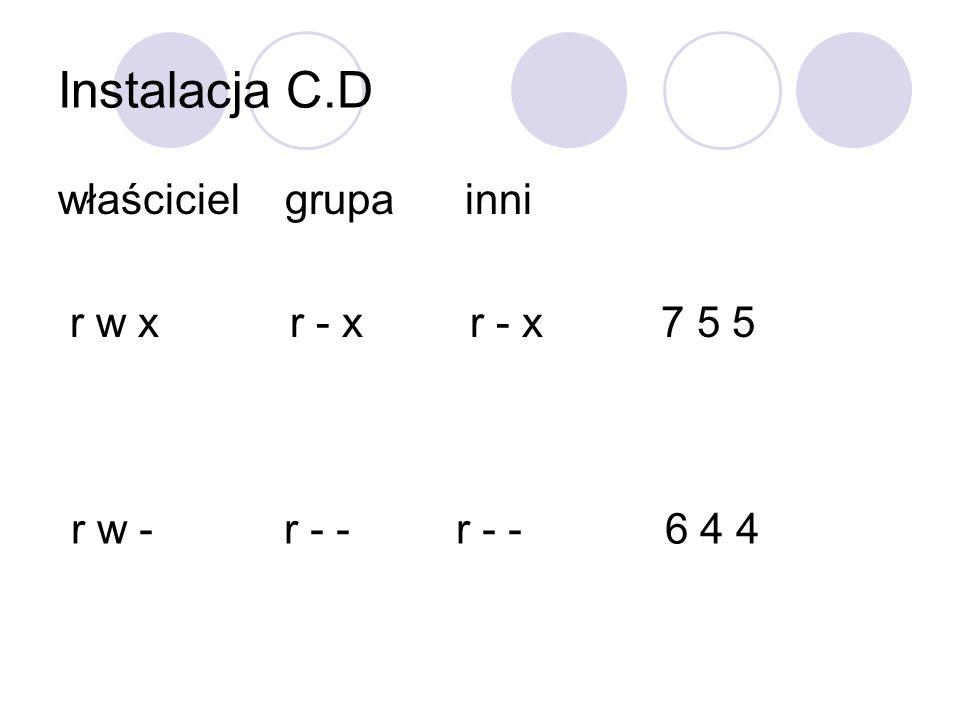Instalacja C.D właściciel grupa inni r w x r - x r - x 7 5 5 r w - r - - r - - 6 4 4