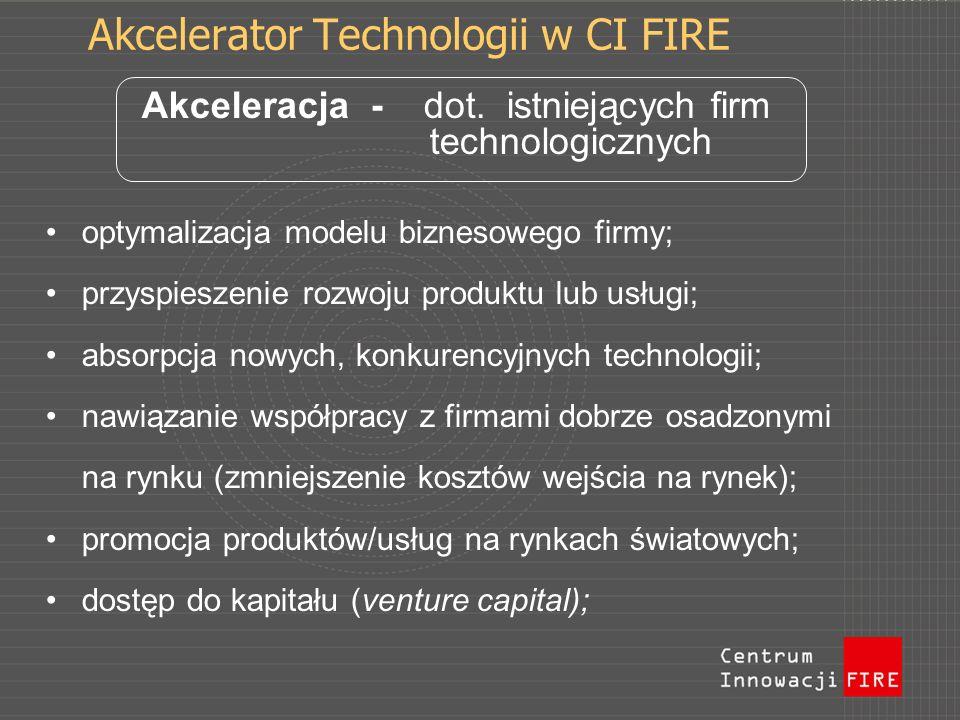 Akceleracja - dot.