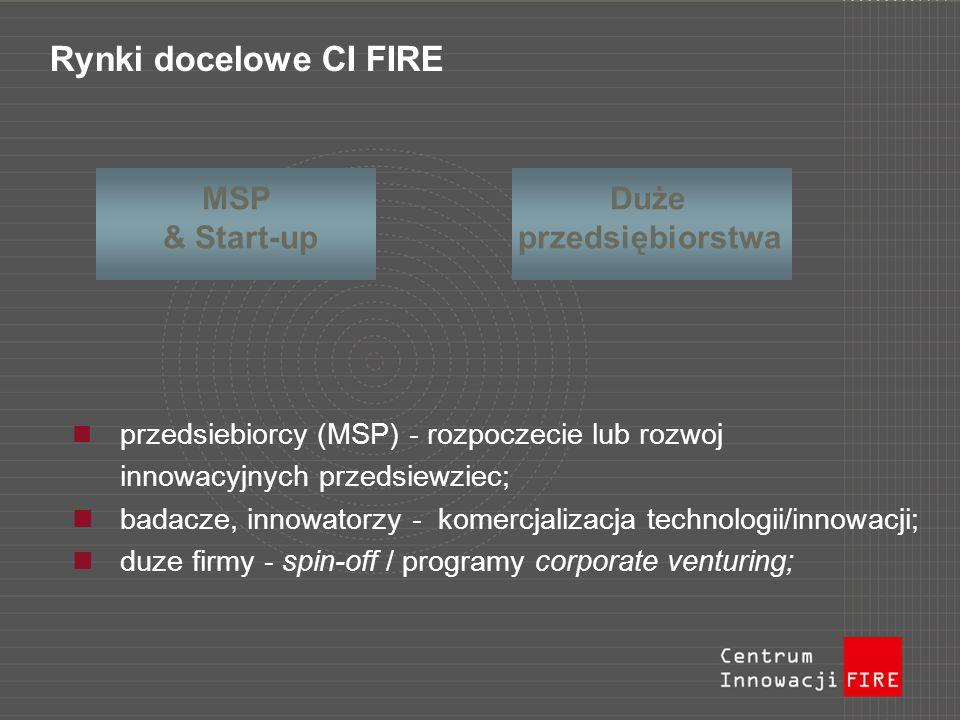 MSP & Start-up Rynki docelowe CI FIRE Duże przedsiębiorstwa przedsiebiorcy (MSP) - rozpoczecie lub rozwoj innowacyjnych przedsiewziec; badacze, innowatorzy - komercjalizacja technologii/innowacji; duze firmy - spin-off / programy corporate venturing;