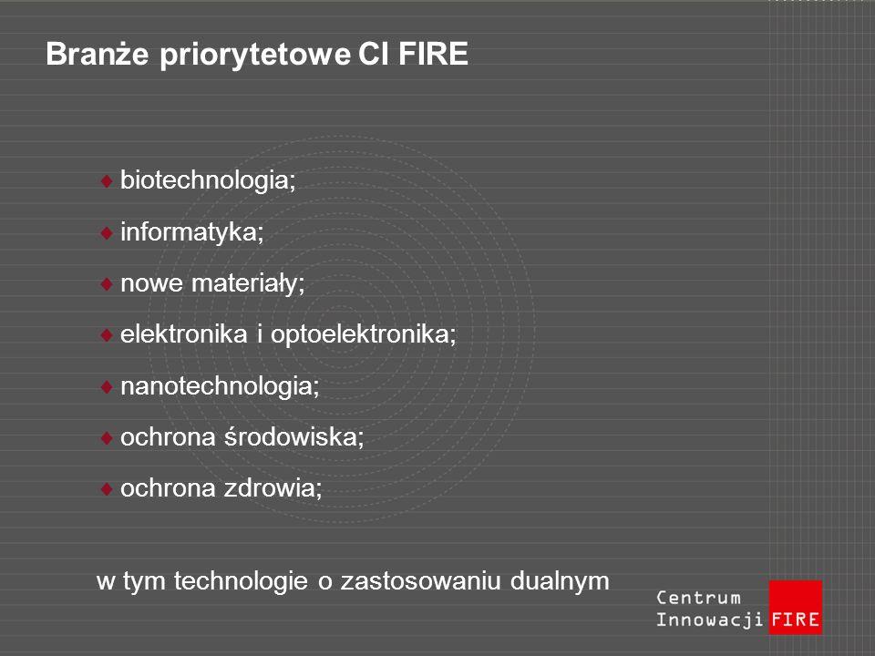 Branże priorytetowe CI FIRE biotechnologia; informatyka; nowe materiały; elektronika i optoelektronika; nanotechnologia; ochrona środowiska; ochrona zdrowia; w tym technologie o zastosowaniu dualnym