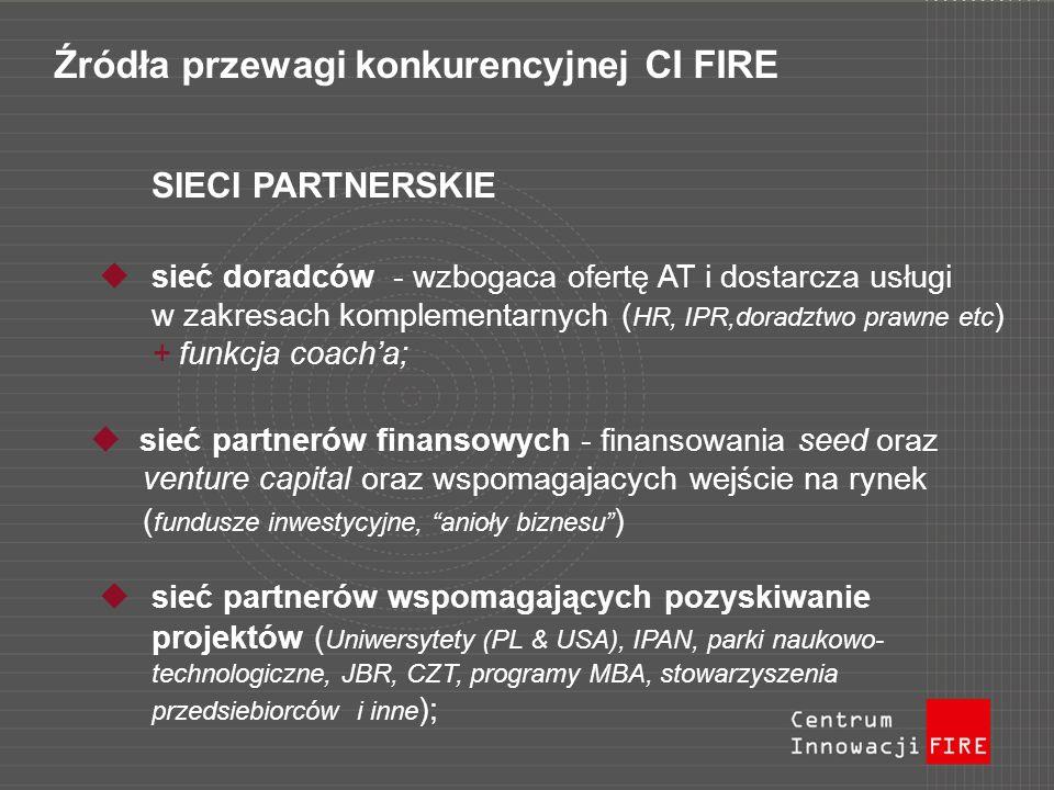 SIECI PARTNERSKIE sieć doradców - wzbogaca ofertę AT i dostarcza usługi w zakresach komplementarnych ( HR, IPR,doradztwo prawne etc ) + funkcja coacha; sieć partnerów finansowych - finansowania seed oraz venture capital oraz wspomagajacych wejście na rynek ( fundusze inwestycyjne, anioły biznesu ) sieć partnerów wspomagających pozyskiwanie projektów ( Uniwersytety (PL & USA), IPAN, parki naukowo- technologiczne, JBR, CZT, programy MBA, stowarzyszenia przedsiebiorców i inne ); Źródła przewagi konkurencyjnej CI FIRE