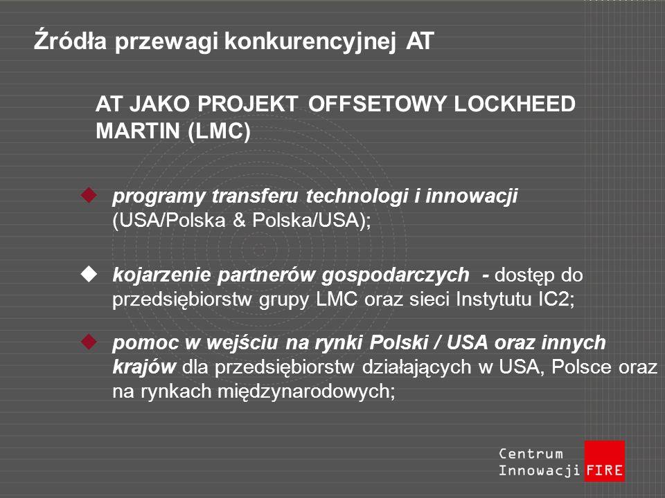 AT JAKO PROJEKT OFFSETOWY LOCKHEED MARTIN (LMC) programy transferu technologi i innowacji (USA/Polska & Polska/USA); kojarzenie partnerów gospodarczych - dostęp do przedsiębiorstw grupy LMC oraz sieci Instytutu IC2; pomoc w wejściu na rynki Polski / USA oraz innych krajów dla przedsiębiorstw działających w USA, Polsce oraz na rynkach międzynarodowych; Źródła przewagi konkurencyjnej AT