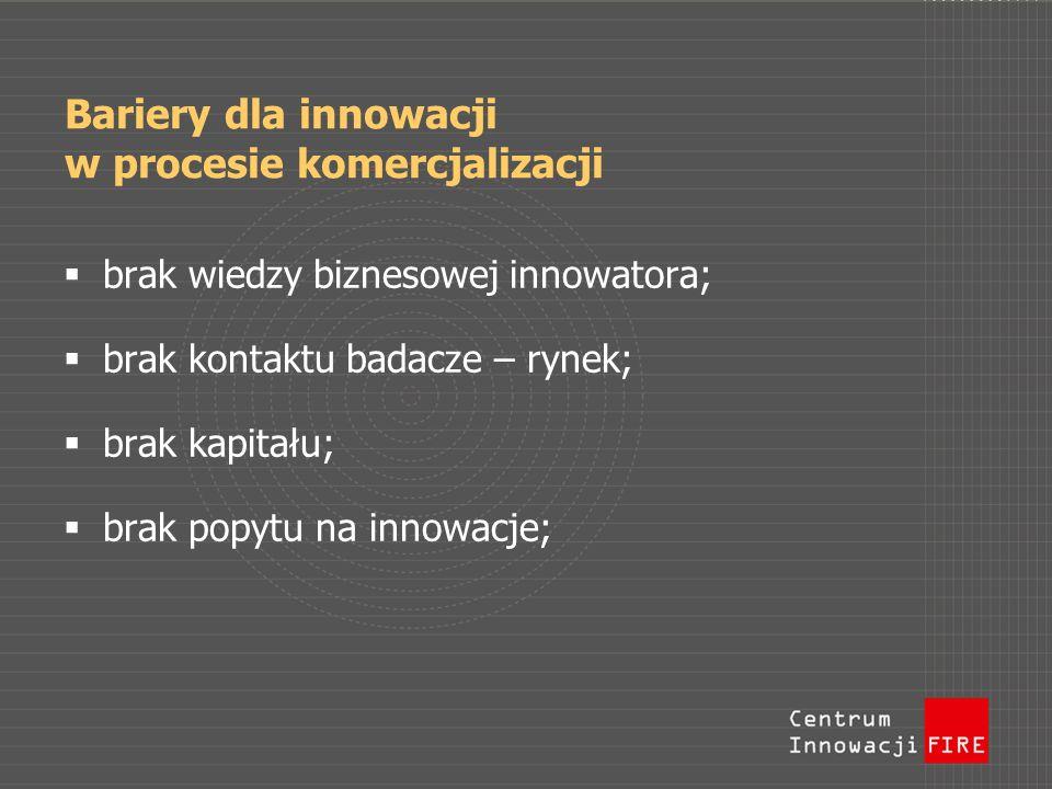 Bariery dla innowacji w procesie komercjalizacji brak wiedzy biznesowej innowatora; brak kontaktu badacze – rynek; brak kapitału; brak popytu na innowacje;