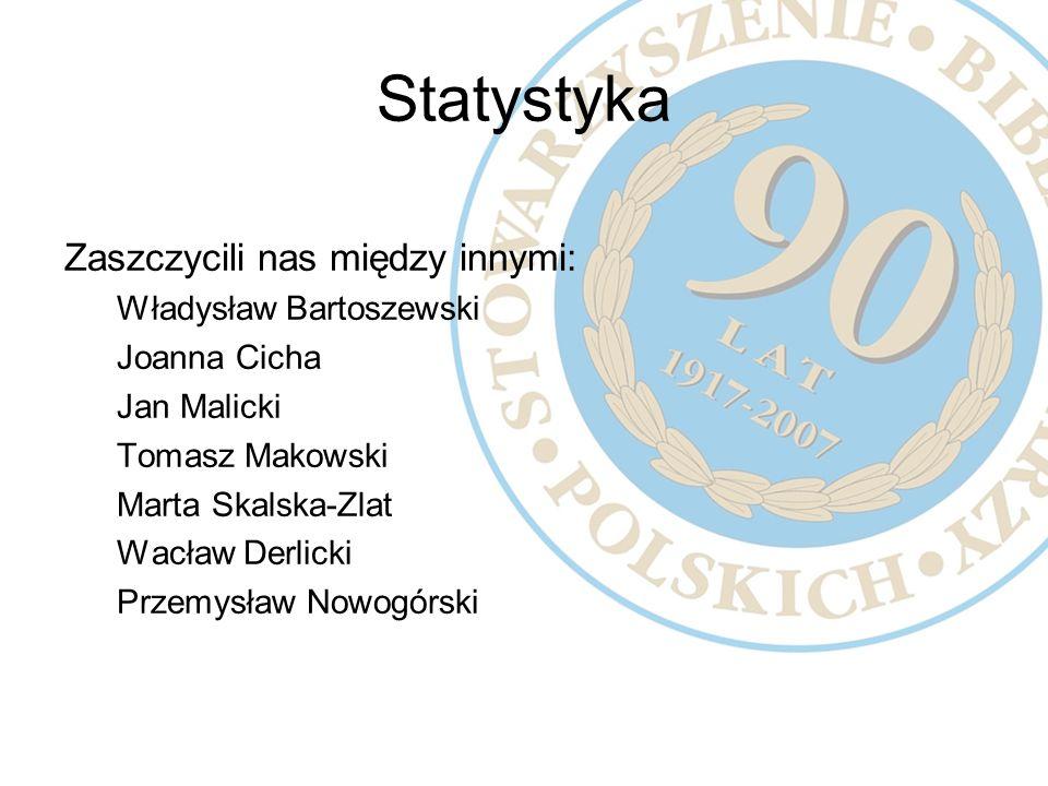 Statystyka Otrzymane listy gratulacyjne – 28 Przesłali je m.in.: –Minister Kultury i Dziedzictwa Narodowego –Z-ca Dyrektora Departamentu Dziedzictwa Narodowego MKiDN –Prezes Polskiej Sekcji IBBY (Stow.