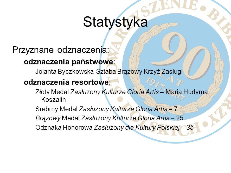 Statystyka Przyznane odznaczenia: odznaczenia państwowe: Jolanta Byczkowska-Sztaba Brązowy Krzyż Zasługi odznaczenia resortowe: Złoty Medal Zasłużony