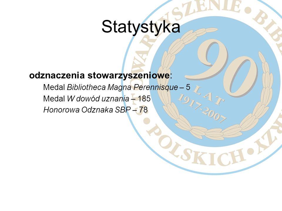 Statystyka odznaczenia stowarzyszeniowe: Medal Bibliotheca Magna Perennisque – 5 Medal W dowód uznania – 185 Honorowa Odznaka SBP – 78