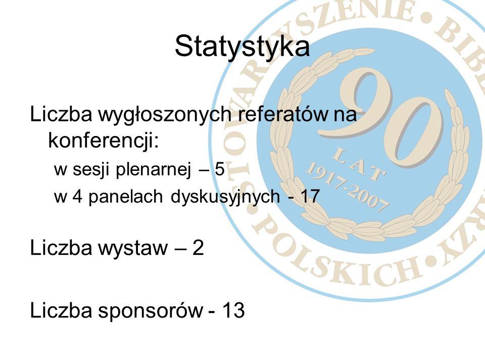 Statystyka Publikacje Wydawnictwa SBP wydane z okazji Jubileuszu: A.