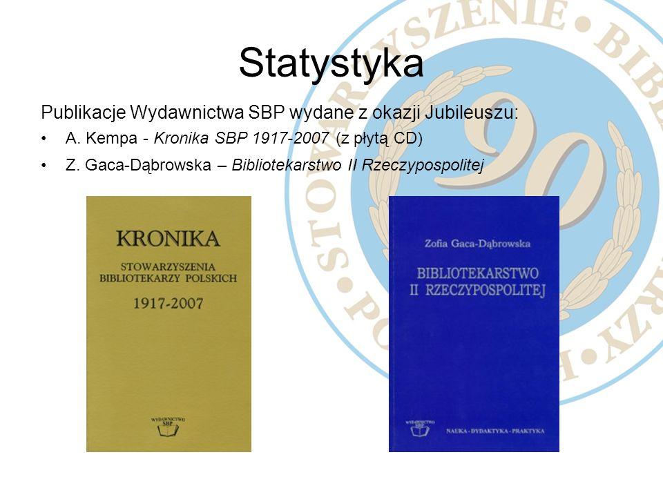 Statystyka Publikacje Wydawnictwa SBP wydane z okazji Jubileuszu: A. Kempa - Kronika SBP 1917-2007 (z płytą CD) Z. Gaca-Dąbrowska – Bibliotekarstwo II