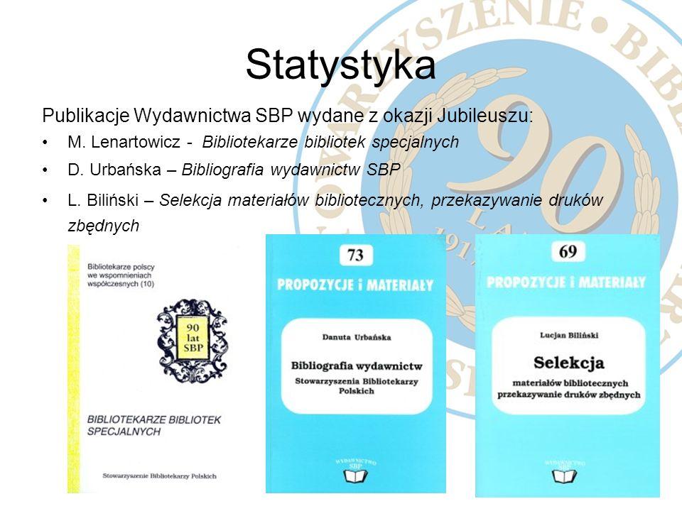 Statystyka Publikacje Wydawnictwa SBP wydane z okazji Jubileuszu: M. Lenartowicz - Bibliotekarze bibliotek specjalnych D. Urbańska – Bibliografia wyda