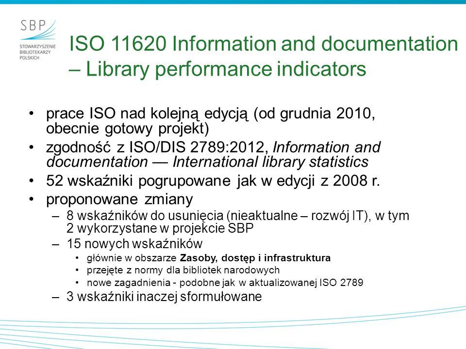 prace ISO nad kolejną edycją (od grudnia 2010, obecnie gotowy projekt) zgodność z ISO/DIS 2789:2012, Information and documentation International libra
