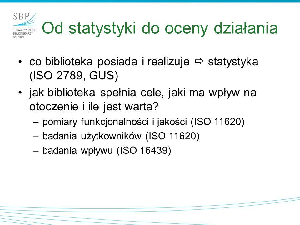 Proponowane zmiany - 8 wskaźników do usunięcia, cd.: 5.wykorzystanie zbiorów w bibliotece w przeliczeniu na osobę (SBP) 6.procent zapytań informacyjnych przesłanych elektronicznie – ta metoda zadawania pytań stała się już normą 7.koszt wypożyczenia 8.koszt sesji w bazie danych ISO 11620 Information and documentation – Library performance indicators
