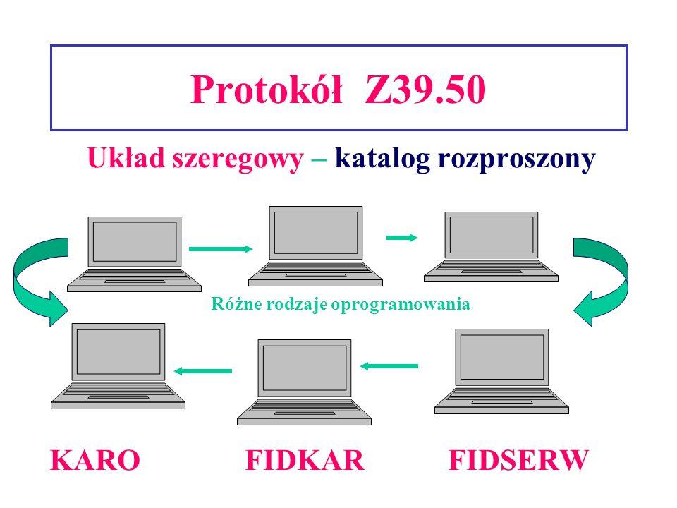 Protokół Z39.50 Układ szeregowy – katalog rozproszony Różne rodzaje oprogramowania KARO FIDKAR FIDSERW