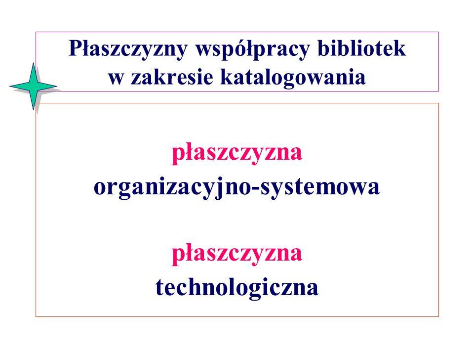 Płaszczyzny współpracy bibliotek w zakresie katalogowania płaszczyzna organizacyjno-systemowa płaszczyzna technologiczna
