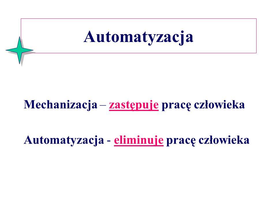 Automatyzacja Mechanizacja – zastępuje pracę człowieka Automatyzacja - eliminuje pracę człowieka