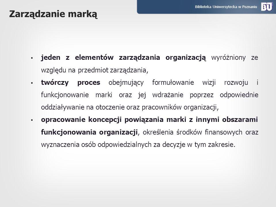 Biblioteka Uniwersytecka w Poznaniu Zarządzanie marką jeden z elementów zarządzania organizacją wyróżniony ze względu na przedmiot zarządzania, twórcz