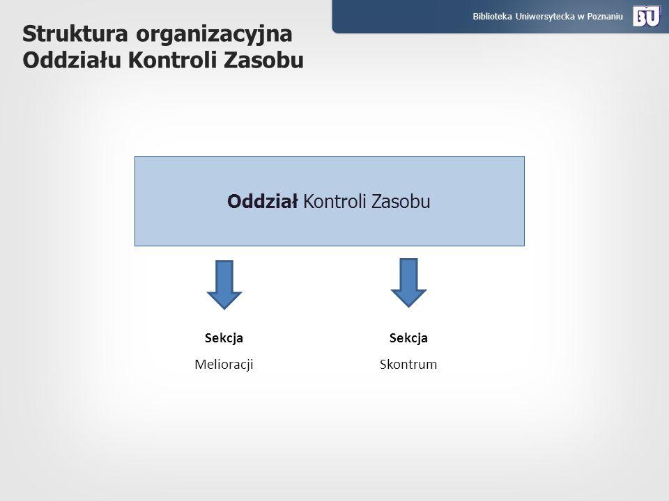 Biblioteka Uniwersytecka w Poznaniu Struktura organizacyjna Oddziału Kontroli Zasobu Oddział Kontroli Zasobu Sekcja Melioracji Sekcja Skontrum
