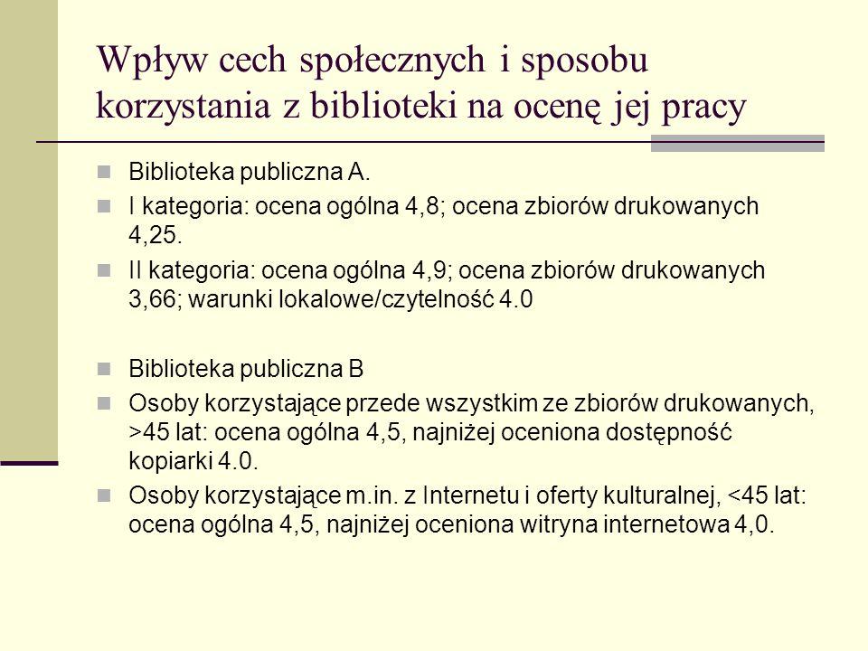Wpływ cech społecznych i sposobu korzystania z biblioteki na ocenę jej pracy Biblioteka publiczna A.