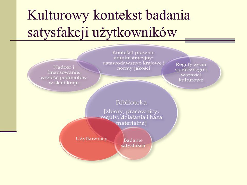 Kulturowy kontekst badania satysfakcji użytkowników