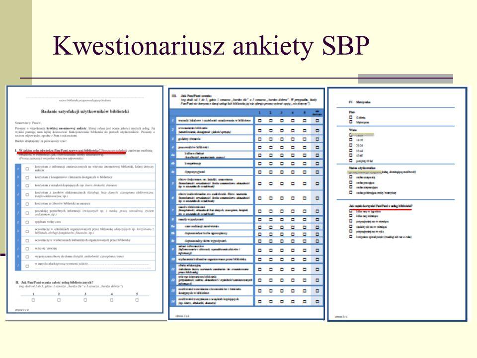 Kwestionariusz ankiety SBP