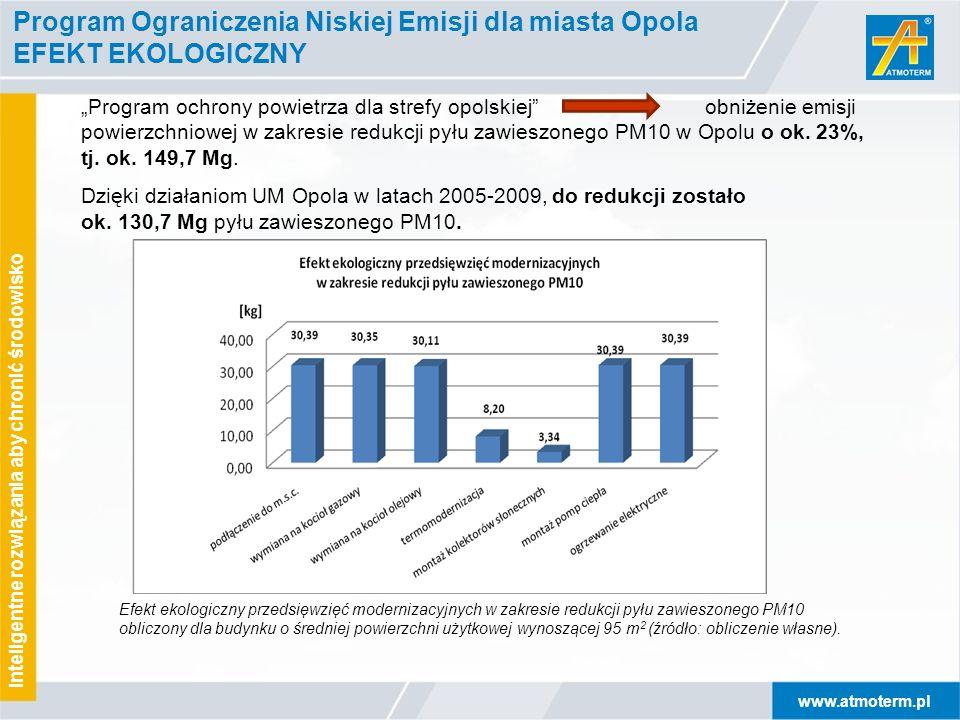 www.atmoterm.pl Inteligentne rozwiązania aby chronić środowisko Program Ograniczenia Niskiej Emisji dla miasta Opola EFEKT EKOLOGICZNY Efekt ekologicz