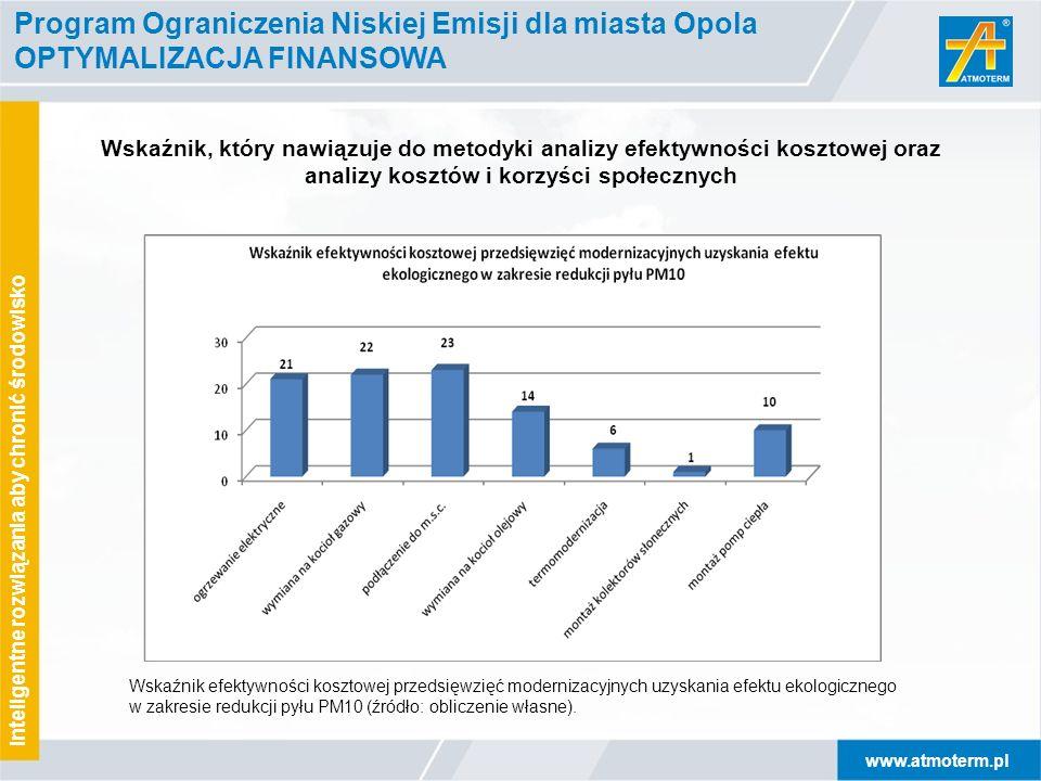 www.atmoterm.pl Inteligentne rozwiązania aby chronić środowisko Program Ograniczenia Niskiej Emisji dla miasta Opola OPTYMALIZACJA FINANSOWA Wskaźnik