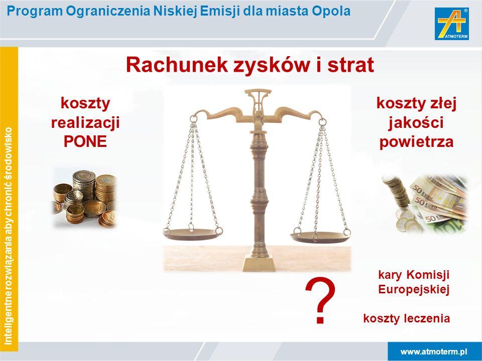 www.atmoterm.pl Inteligentne rozwiązania aby chronić środowisko Rachunek zysków i strat koszty realizacji PONE koszty złej jakości powietrza kary Komi