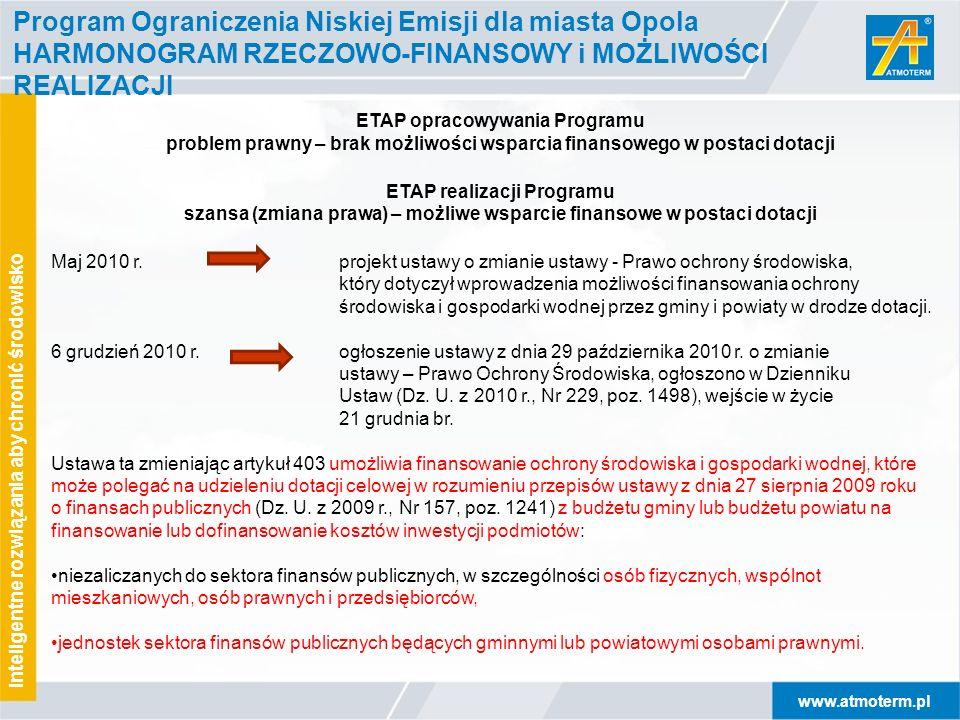 www.atmoterm.pl Inteligentne rozwiązania aby chronić środowisko Program Ograniczenia Niskiej Emisji dla miasta Opola HARMONOGRAM RZECZOWO-FINANSOWY i