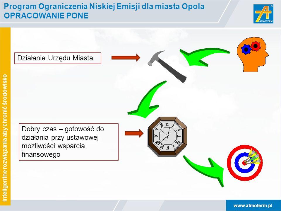 www.atmoterm.pl Inteligentne rozwiązania aby chronić środowisko Program Ograniczenia Niskiej Emisji dla miasta Opola OPRACOWANIE PONE Działanie Urzędu