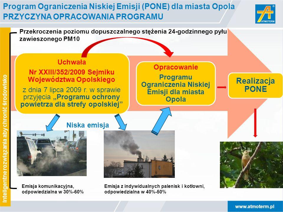 www.atmoterm.pl Inteligentne rozwiązania aby chronić środowisko PRZYCZYNA OPRACOWANIA PROGRAMU Uchwała Nr XXIII/352/2009 Sejmiku Województwa Opolskieg