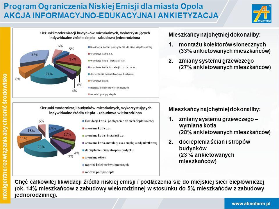 www.atmoterm.pl Inteligentne rozwiązania aby chronić środowisko Program Ograniczenia Niskiej Emisji dla miasta Opola AKCJA INFORMACYJNO-EDUKACYJNA I A
