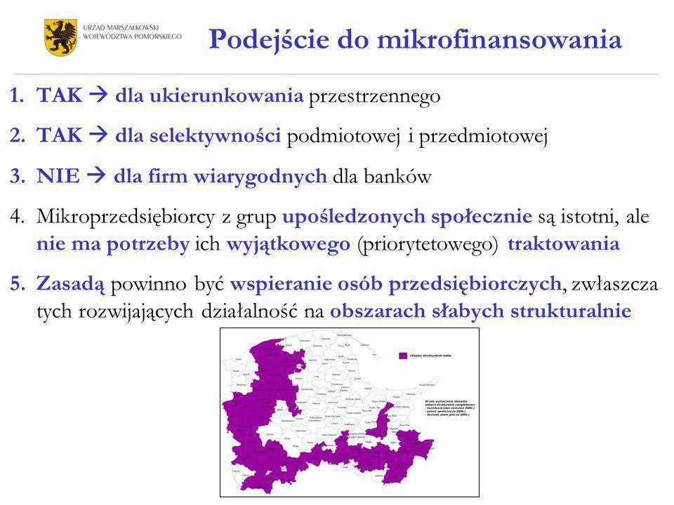 Podejście do mikrofinansowania 1.TAK dla ukierunkowania przestrzennego 2.TAK dla selektywności podmiotowej i przedmiotowej 3.NIE dla firm wiarygodnych