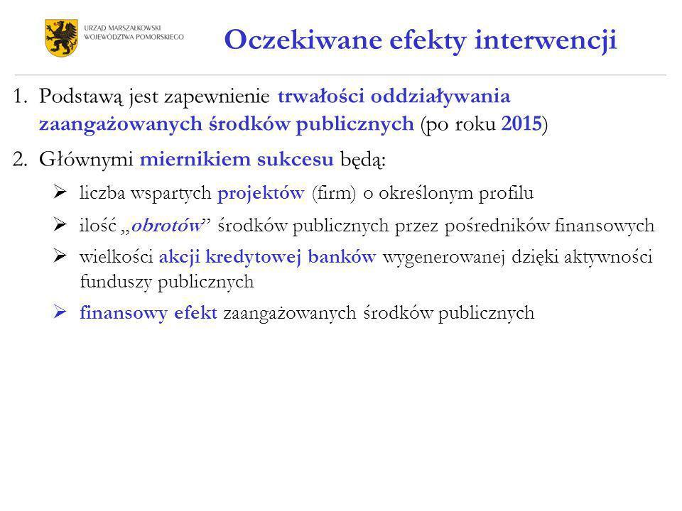 Oczekiwane efekty interwencji 1.Podstawą jest zapewnienie trwałości oddziaływania zaangażowanych środków publicznych (po roku 2015) 2.Głównymi miernik