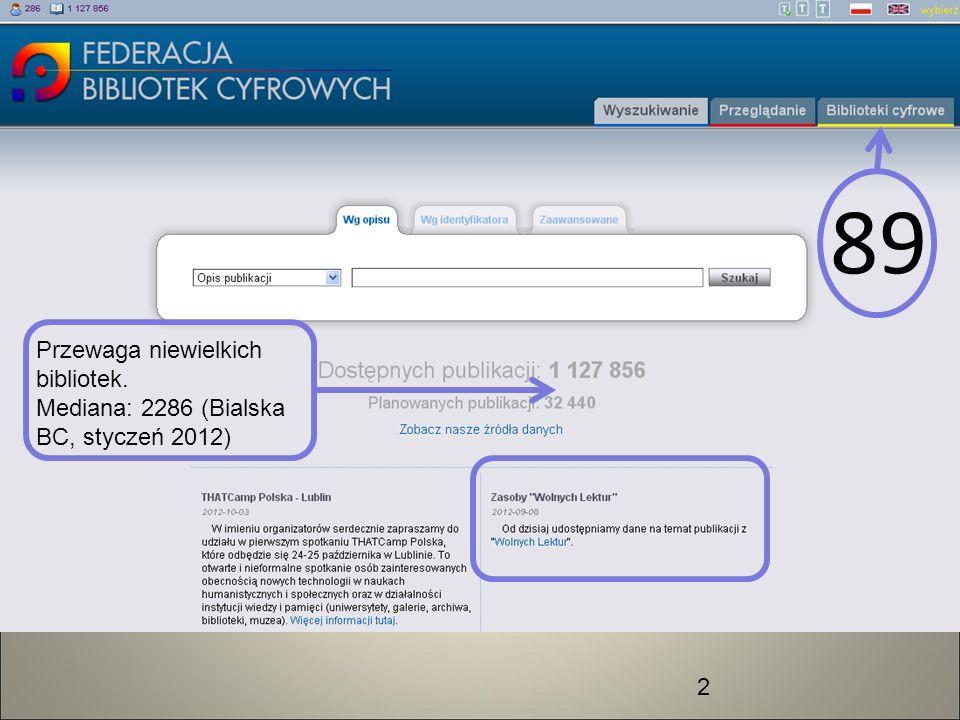 2 89 Przewaga niewielkich bibliotek. Mediana: 2286 (Bialska BC, styczeń 2012)