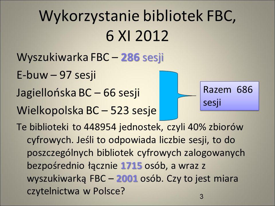 Wykorzystanie bibliotek FBC, 6 XI 2012 286 sesji Wyszukiwarka FBC – 286 sesji E-buw – 97 sesji Jagiellońska BC – 66 sesji Wielkopolska BC – 523 sesje